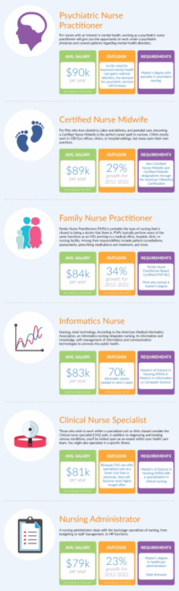 Nursing-salary-infographic (2)